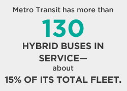 Metro Transit has more than 130 hybrid buses in services--about 15% of its total fleet