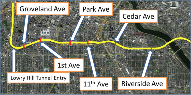 The I-94 Commons area has a major bottleneck where the I-35W northbound ramp merges with I-94 westbound (between Cedar Avenue and 11th Avenue). Vertical red lines indicate locations of gantries that display variable speed limit advisories.