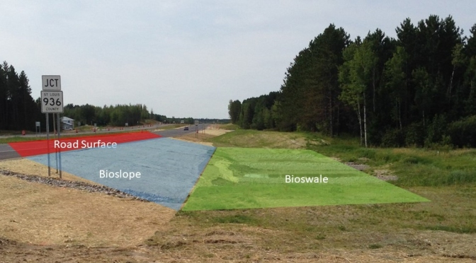 Managing Stormwater Runoff with Recycled Peat and Taconite Tailings