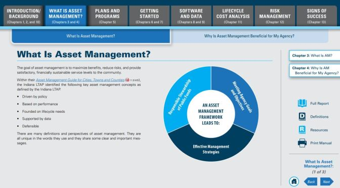 "Screenshot of the Asset Management Interactive Guide showing ""What is Asset Management""."
