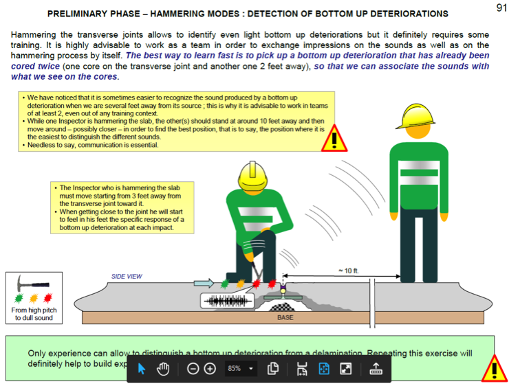 Graphic shows two crew members hammering a transverse joint to inspect a concrete slab.